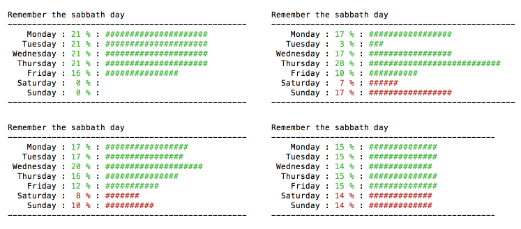 remember_the_sabbath